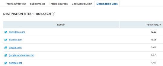 sitios-web-destinos